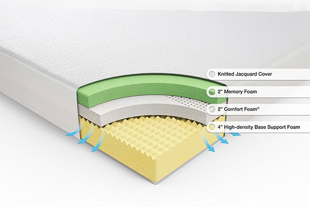 Zinus Memory Foam Mattress review 8 Inch Mattressi