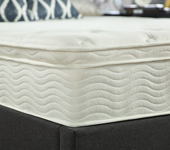 Best Mattress for Obese with spring