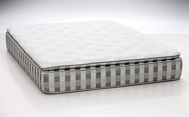 Dreamfoam Bedding The Best Firm Mattress Review Mattressi